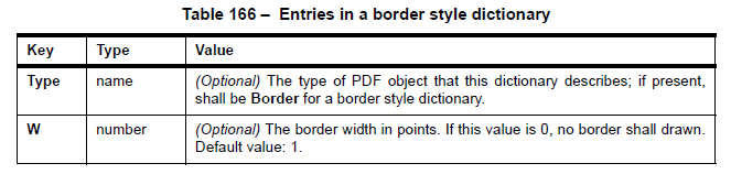 Part of the BorderStyle attribute definition